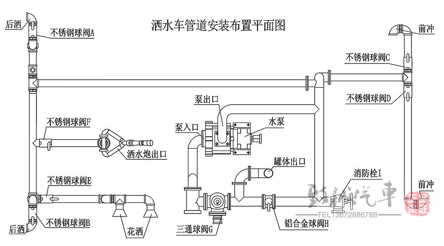 洒水车的结构原理及管道布置图